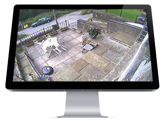 imac remote viewing CCTV